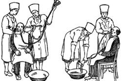 Схема промывки желудка при отравлении