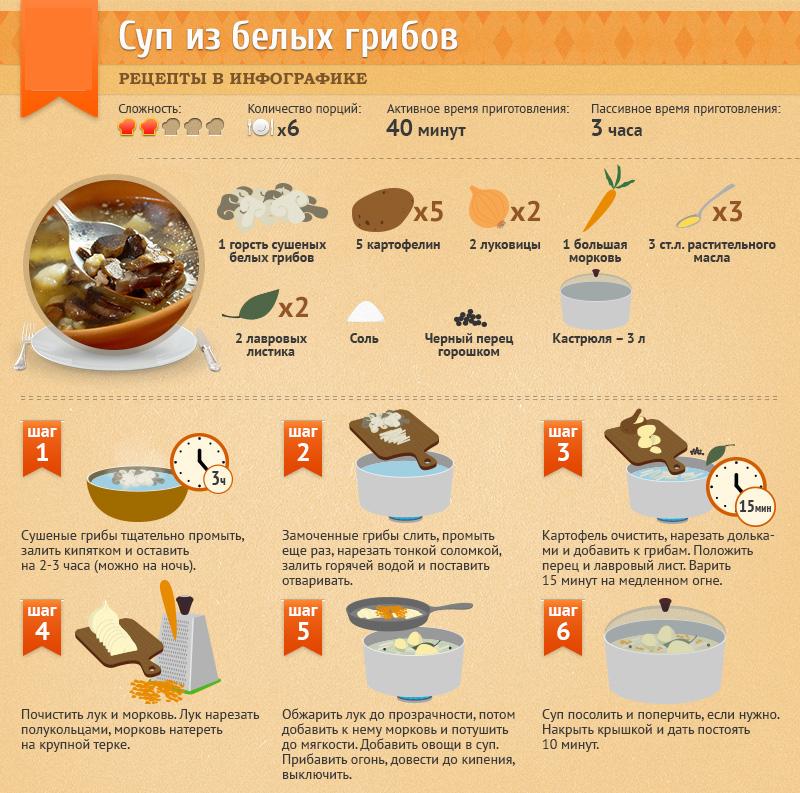 Моцарелла руккола рецепт с фото