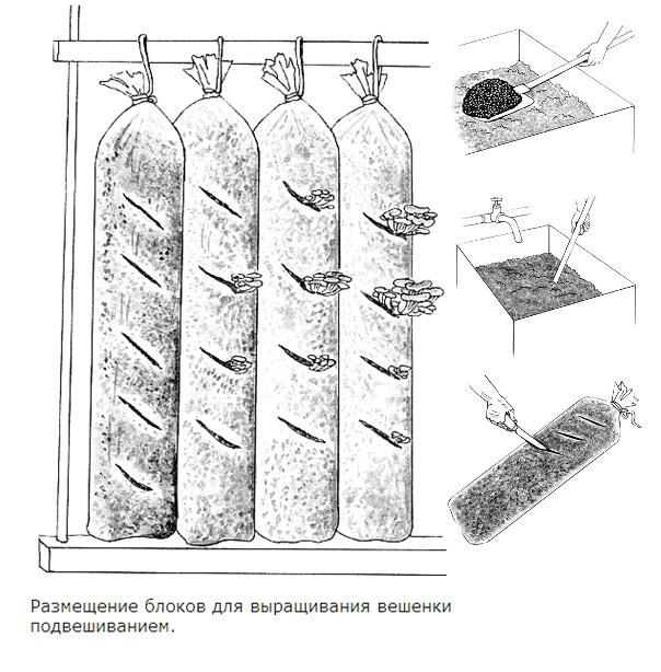 Ракетная печь своими руками чертеж